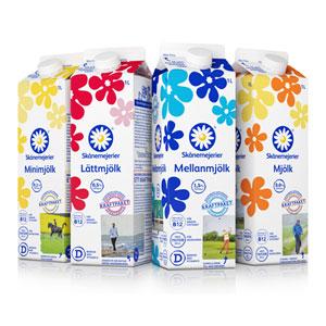 mjölk utan mjölkprotein