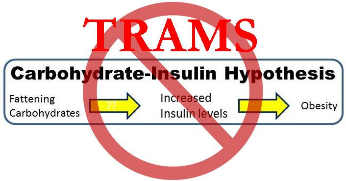 Kolhydrater, insulin, övervikt